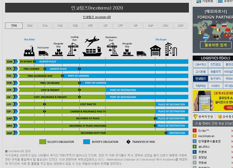 인코텀즈 INCOTERMS 2020 업데이트 > 공지/이벤트